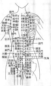 体 気功法